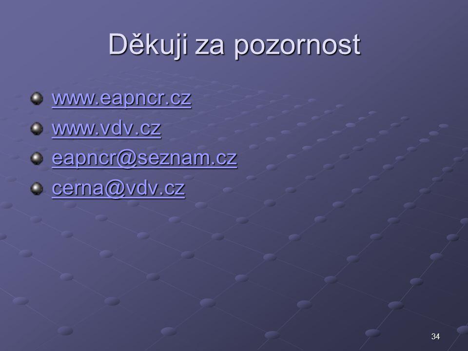 Děkuji za pozornost www.eapncr.cz www.vdv.cz eapncr@seznam.cz