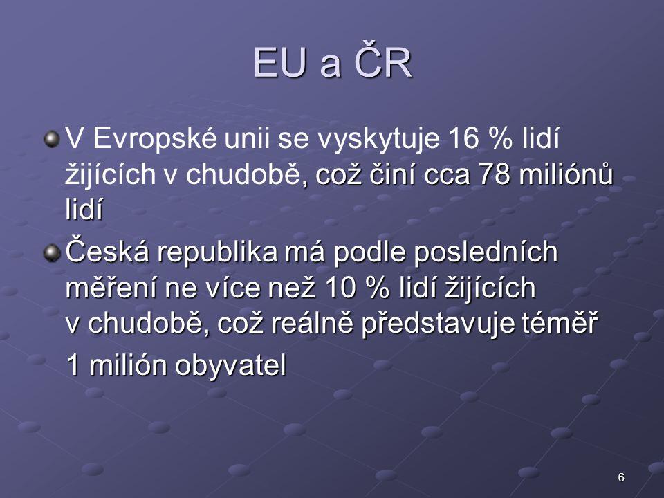 EU a ČR V Evropské unii se vyskytuje 16 % lidí žijících v chudobě, což činí cca 78 miliónů lidí.