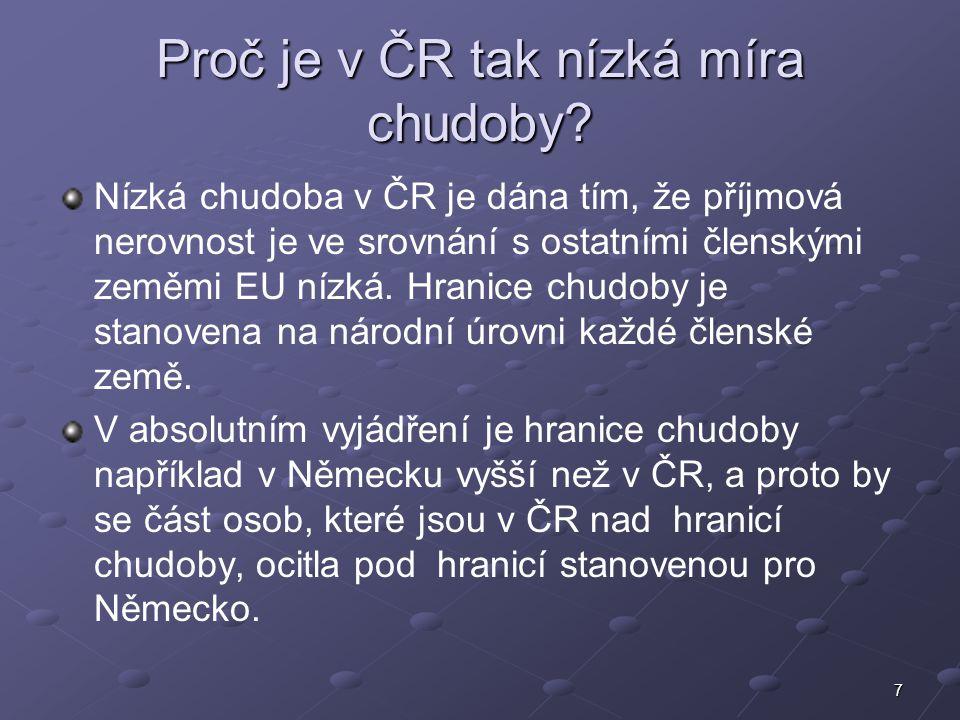 Proč je v ČR tak nízká míra chudoby