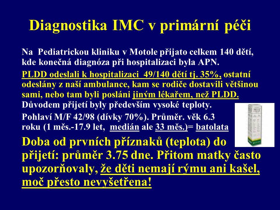Diagnostika IMC v primární péči
