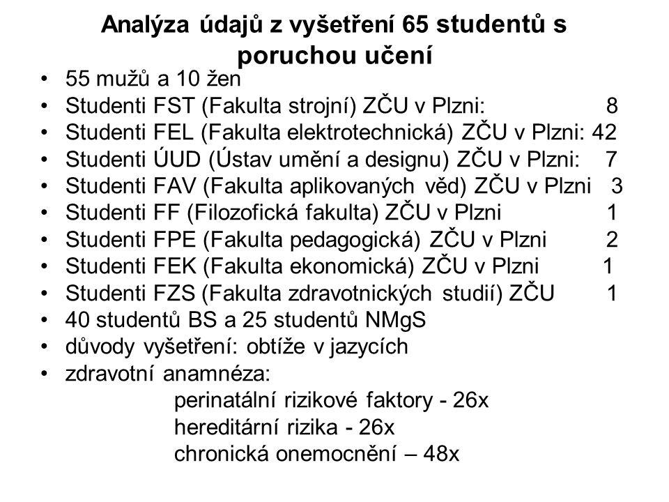 Analýza údajů z vyšetření 65 studentů s poruchou učení