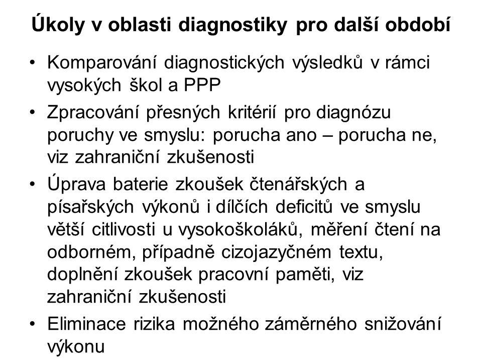 Úkoly v oblasti diagnostiky pro další období