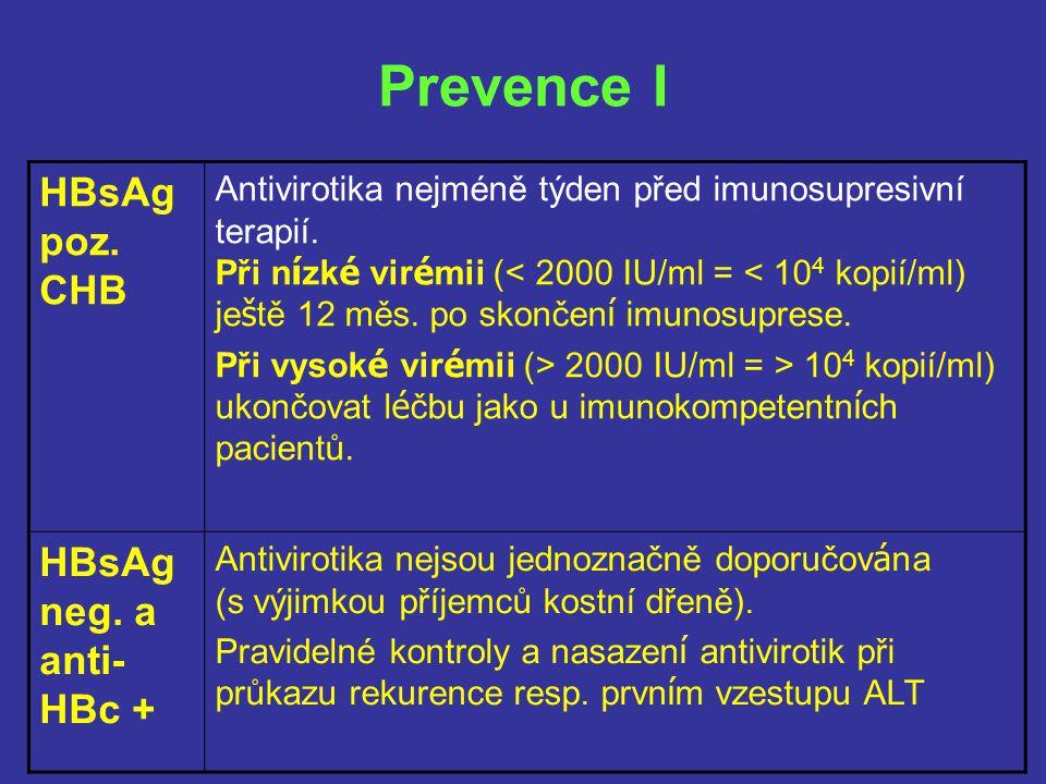 Prevence I HBsAg poz. CHB HBsAgneg. a anti-HBc +