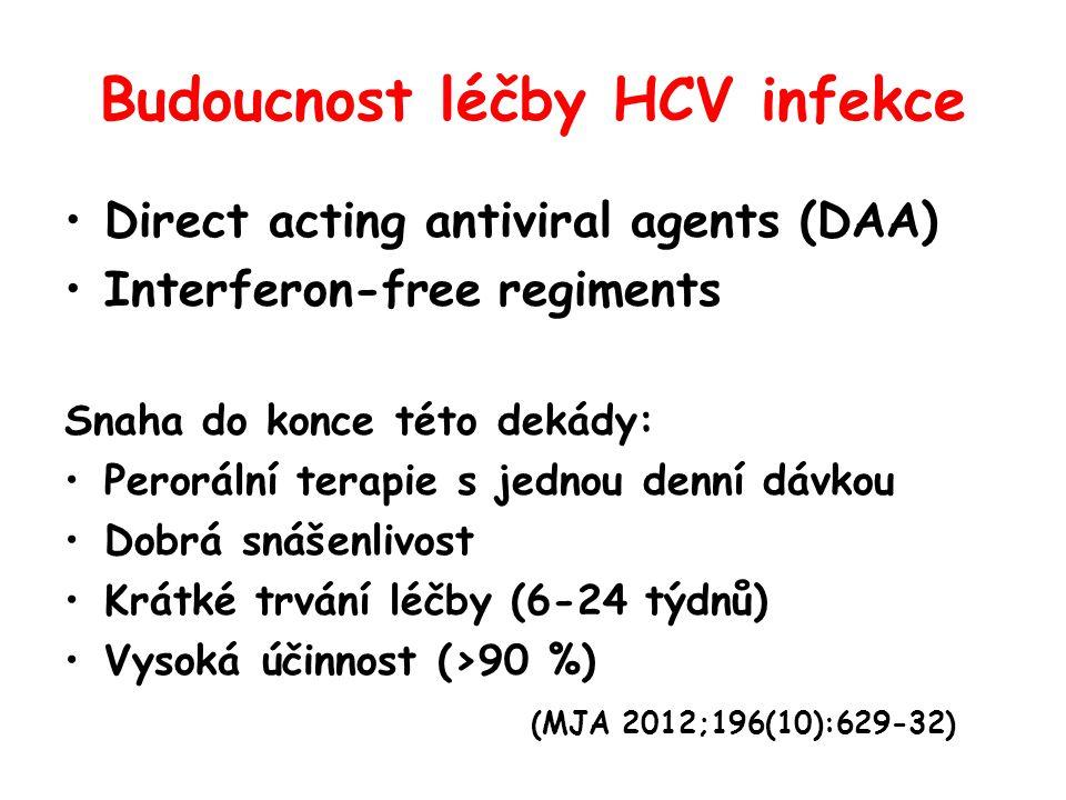 Budoucnost léčby HCV infekce