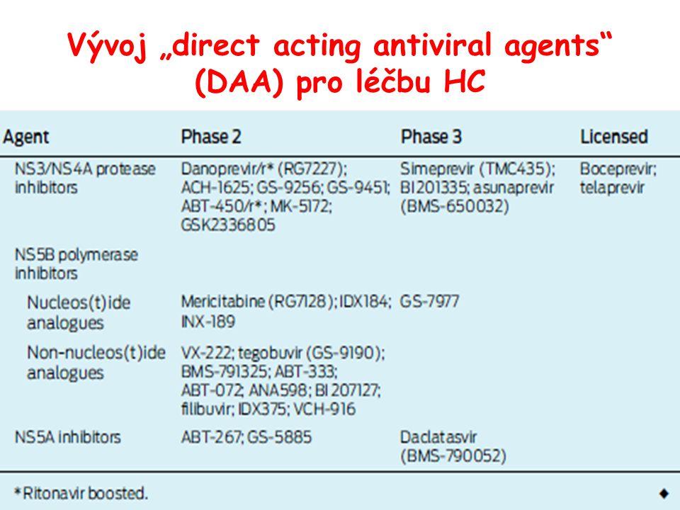 """Vývoj """"direct acting antiviral agents (DAA) pro léčbu HC"""