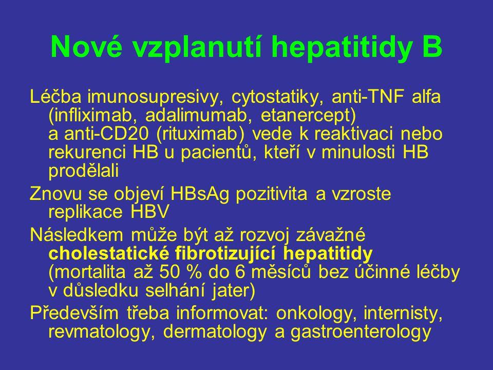Nové vzplanutí hepatitidy B