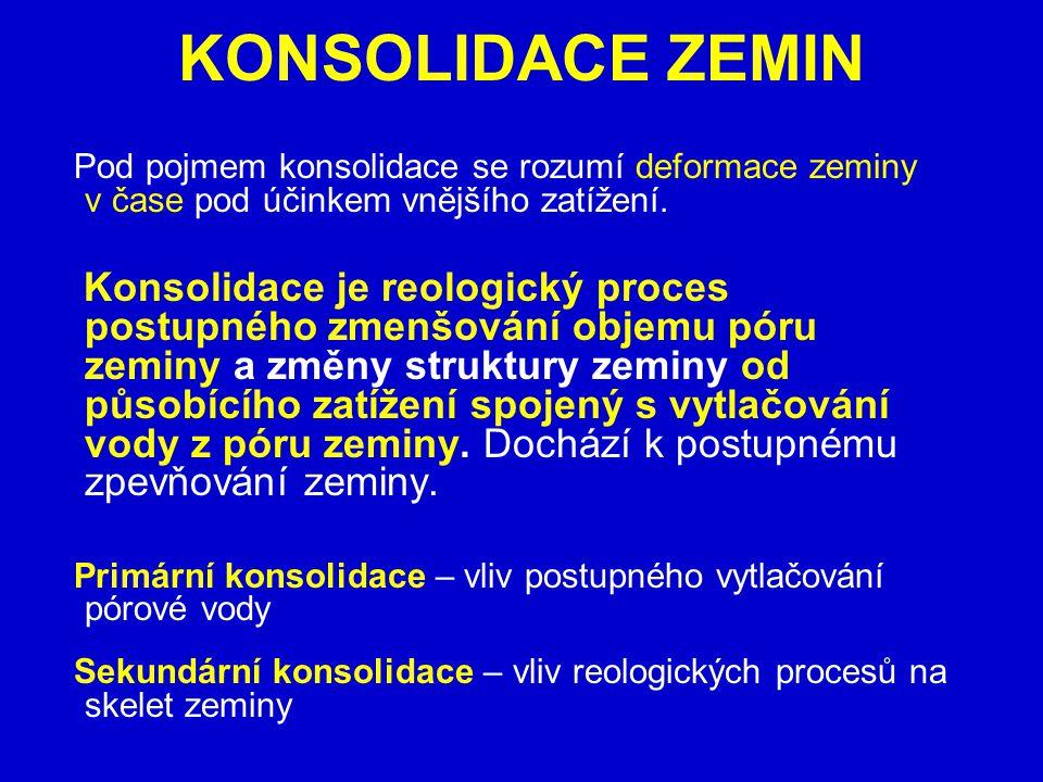KONSOLIDACE ZEMIN Pod pojmem konsolidace se rozumí deformace zeminy v čase pod účinkem vnějšího zatížení.