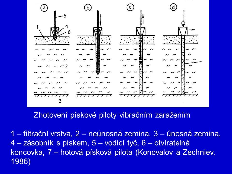 Zhotovení pískové piloty vibračním zaražením