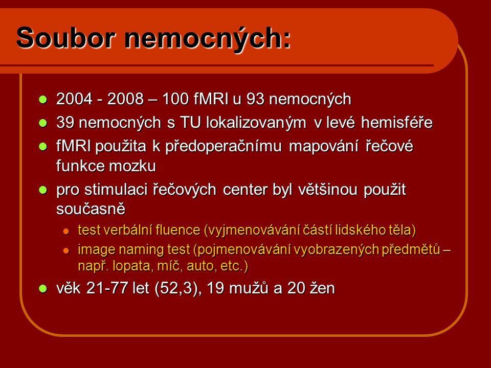 Soubor nemocných: 2004 - 2008 – 100 fMRI u 93 nemocných