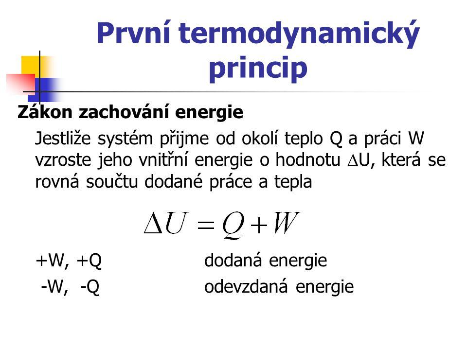 První termodynamický princip