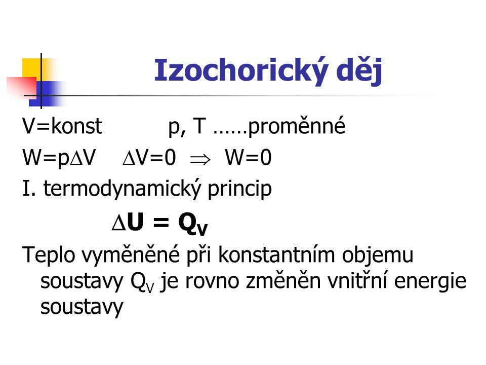Izochorický děj V=konst p, T ……proměnné W=pV V=0  W=0