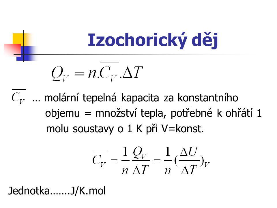 Izochorický děj … molární tepelná kapacita za konstantního