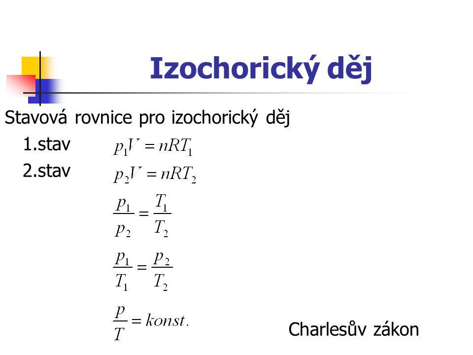 Izochorický děj Stavová rovnice pro izochorický děj 1.stav 2.stav