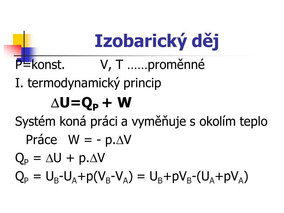 Izobarický děj P=konst. V, T ……proměnné I. termodynamický princip