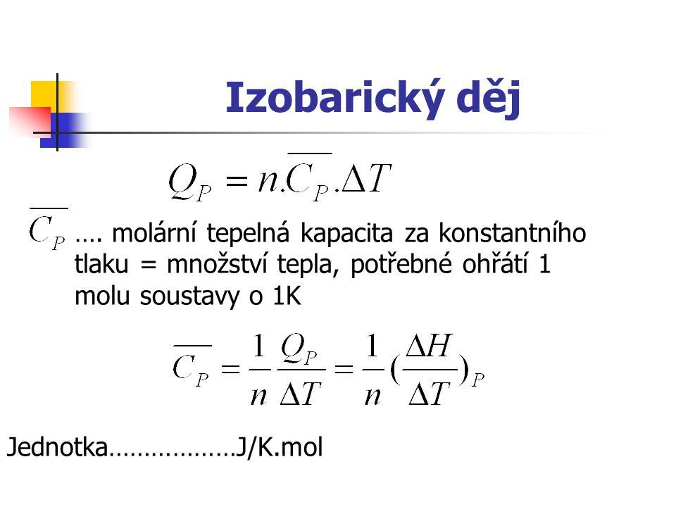 Izobarický děj …. molární tepelná kapacita za konstantního tlaku = množství tepla, potřebné ohřátí 1 molu soustavy o 1K.