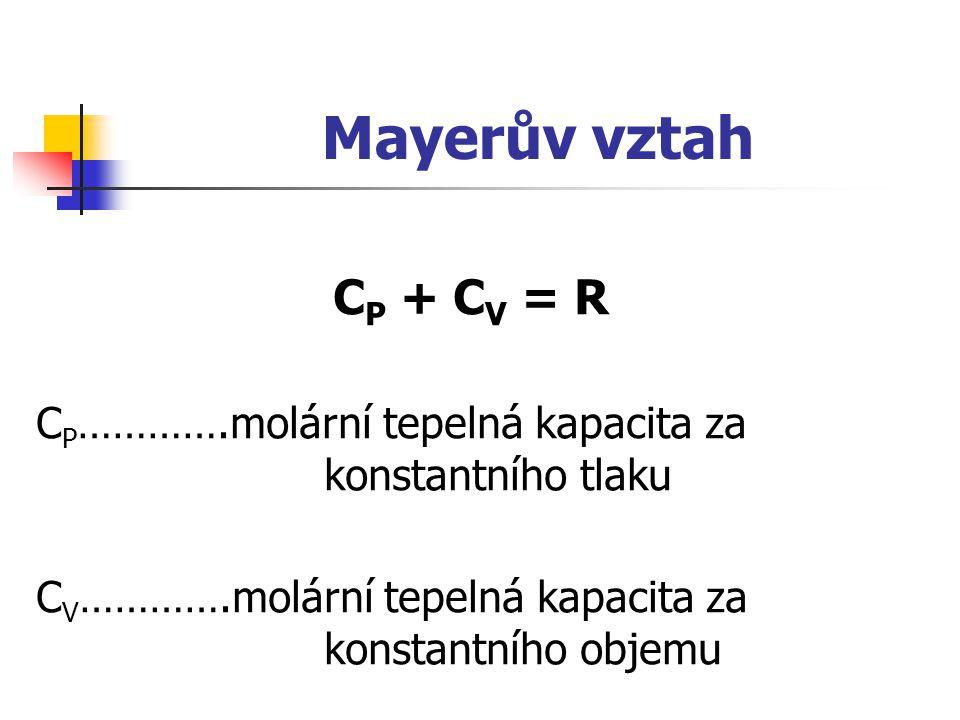 Mayerův vztah CP + CV = R. CP………….molární tepelná kapacita za konstantního tlaku.