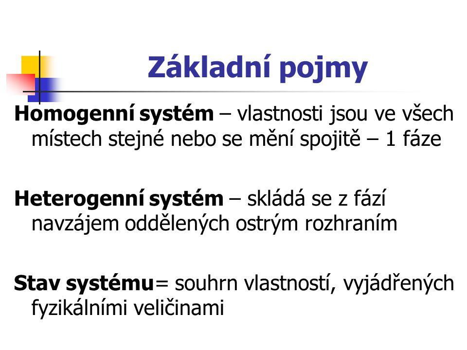 Základní pojmy Homogenní systém – vlastnosti jsou ve všech místech stejné nebo se mění spojitě – 1 fáze.