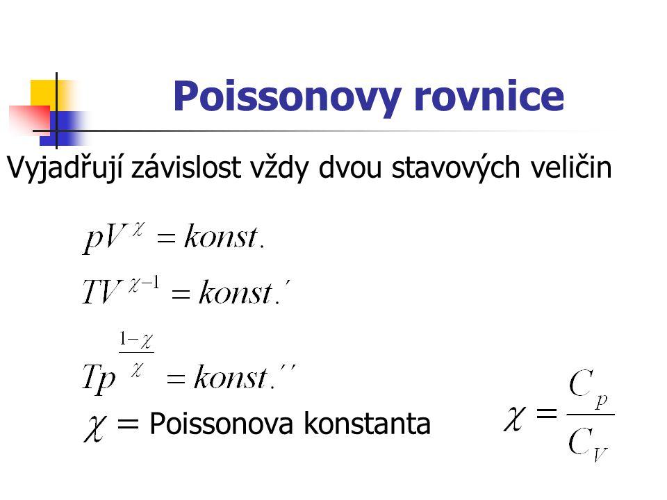 Poissonovy rovnice Vyjadřují závislost vždy dvou stavových veličin