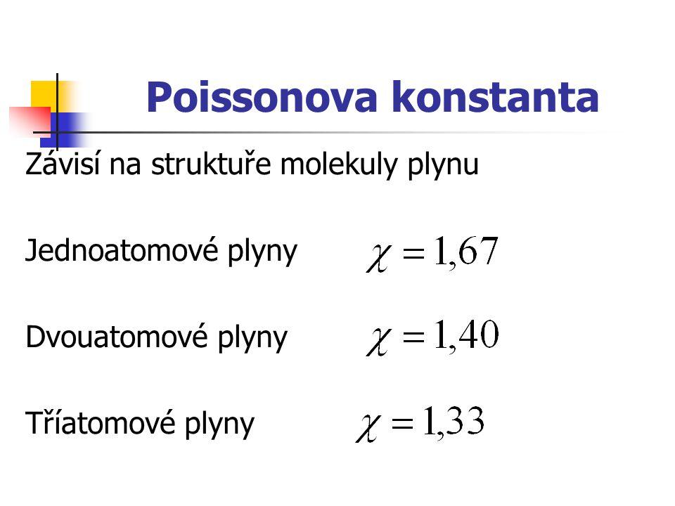 Poissonova konstanta Závisí na struktuře molekuly plynu