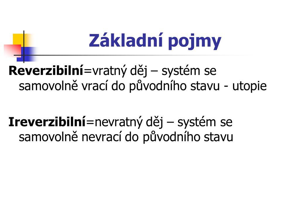 Základní pojmy Reverzibilní=vratný děj – systém se samovolně vrací do původního stavu - utopie.