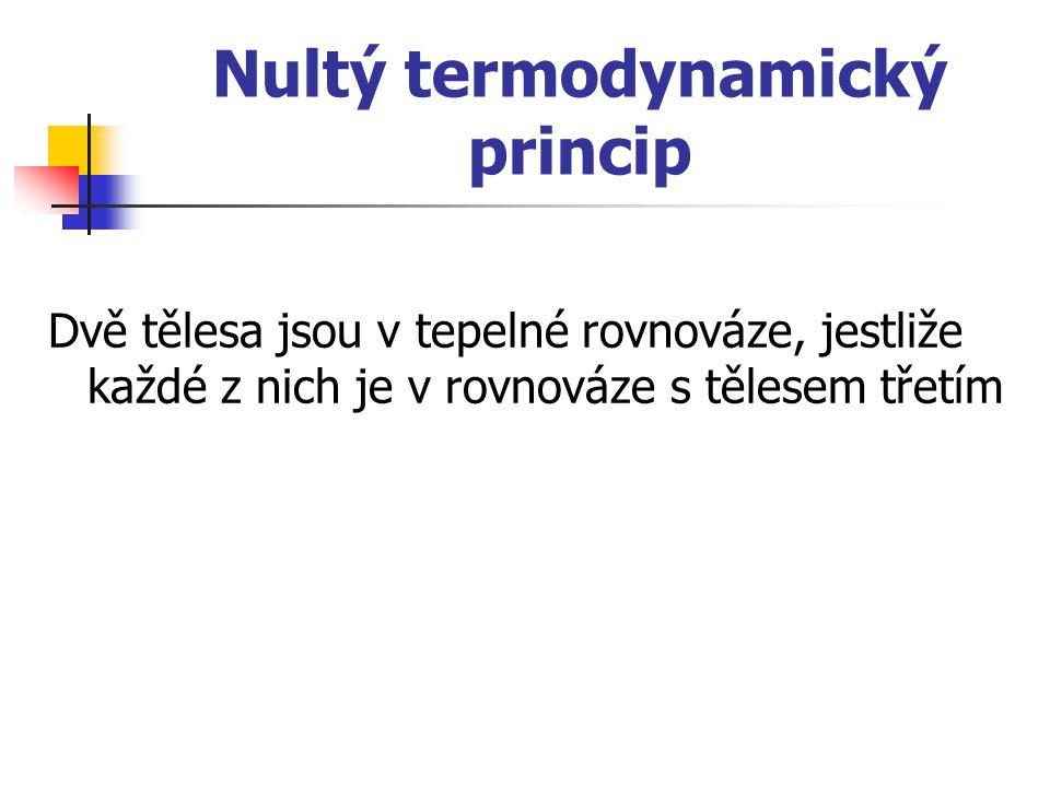 Nultý termodynamický princip