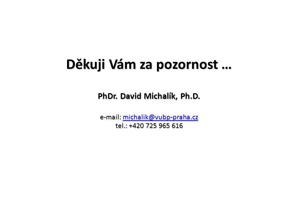 Děkuji Vám za pozornost … PhDr. David Michalík, Ph. D