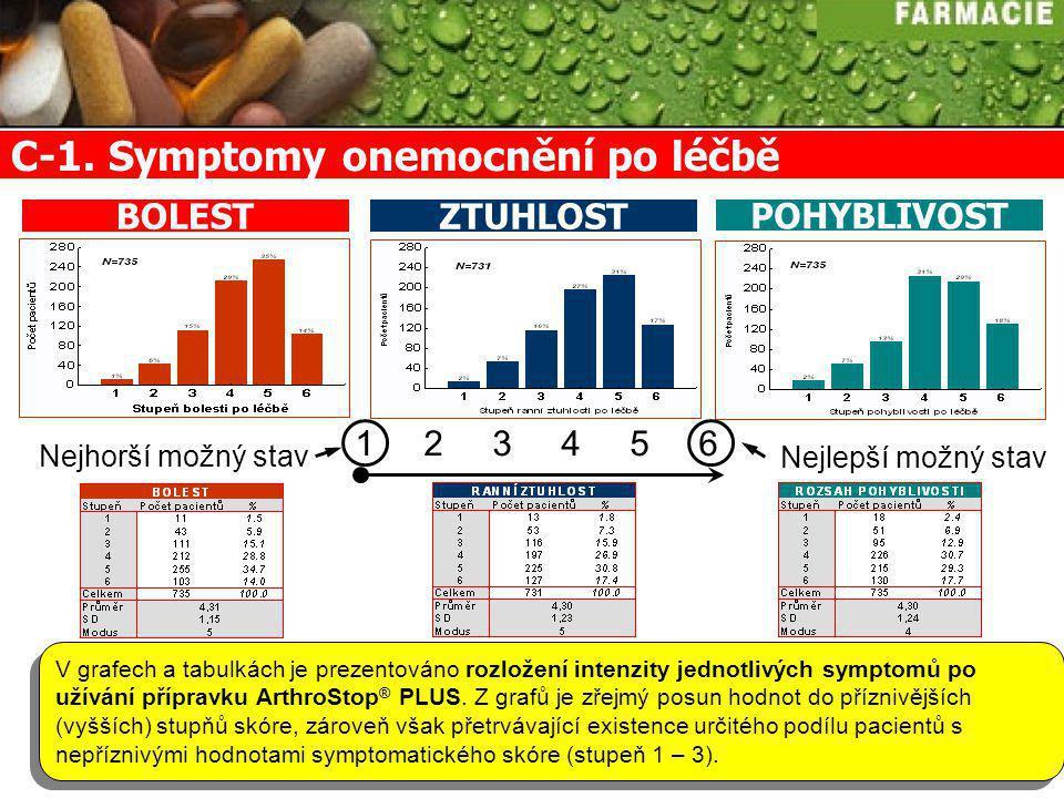 C-1. Symptomy onemocnění po léčbě
