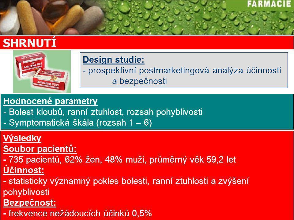 SHRNUTÍ Design studie: - prospektivní postmarketingová analýza účinnosti a bezpečnosti.