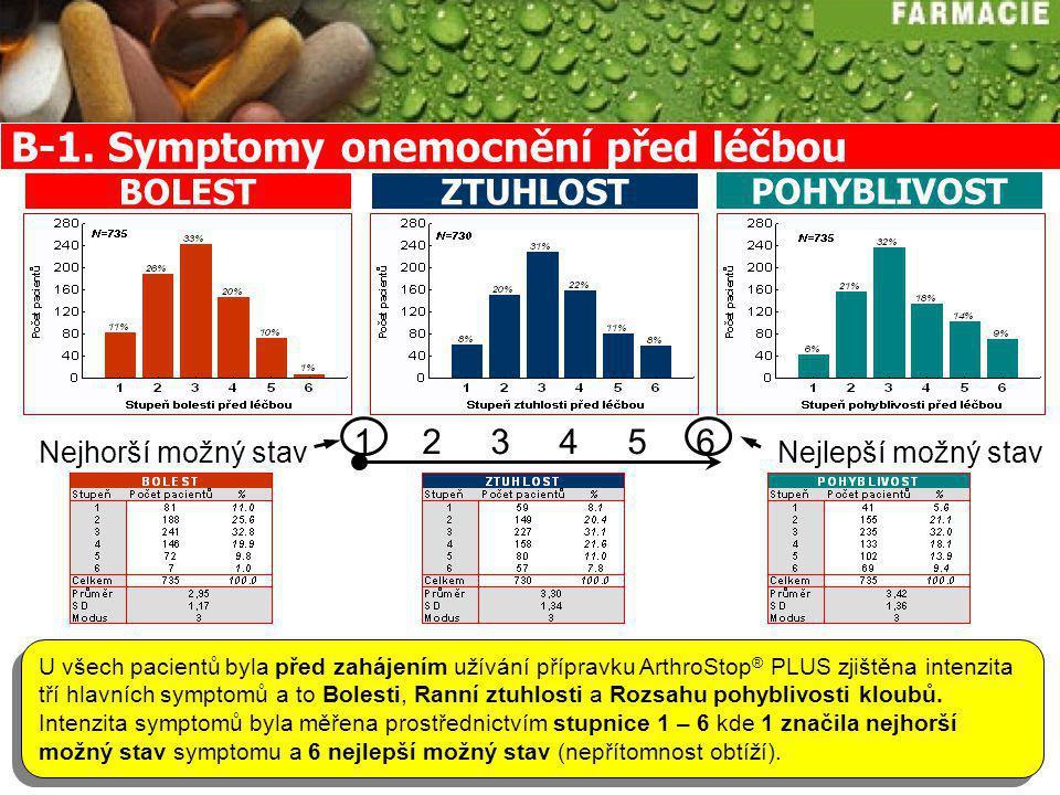 B-1. Symptomy onemocnění před léčbou