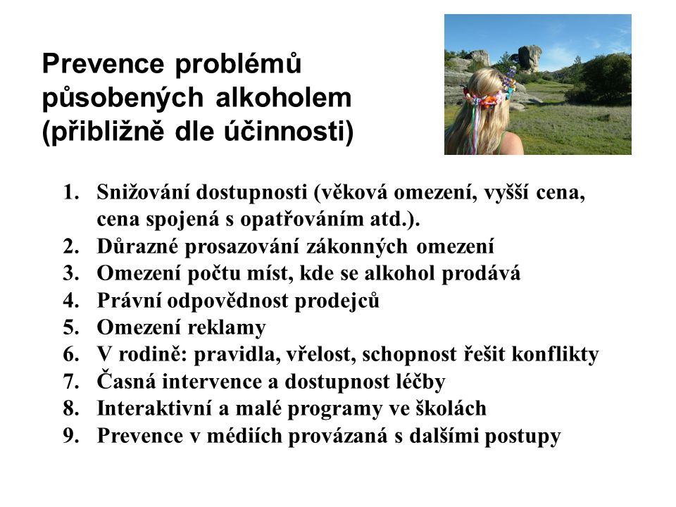 Prevence problémů působených alkoholem (přibližně dle účinnosti)