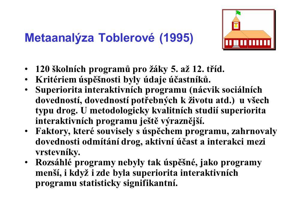 Metaanalýza Toblerové (1995)