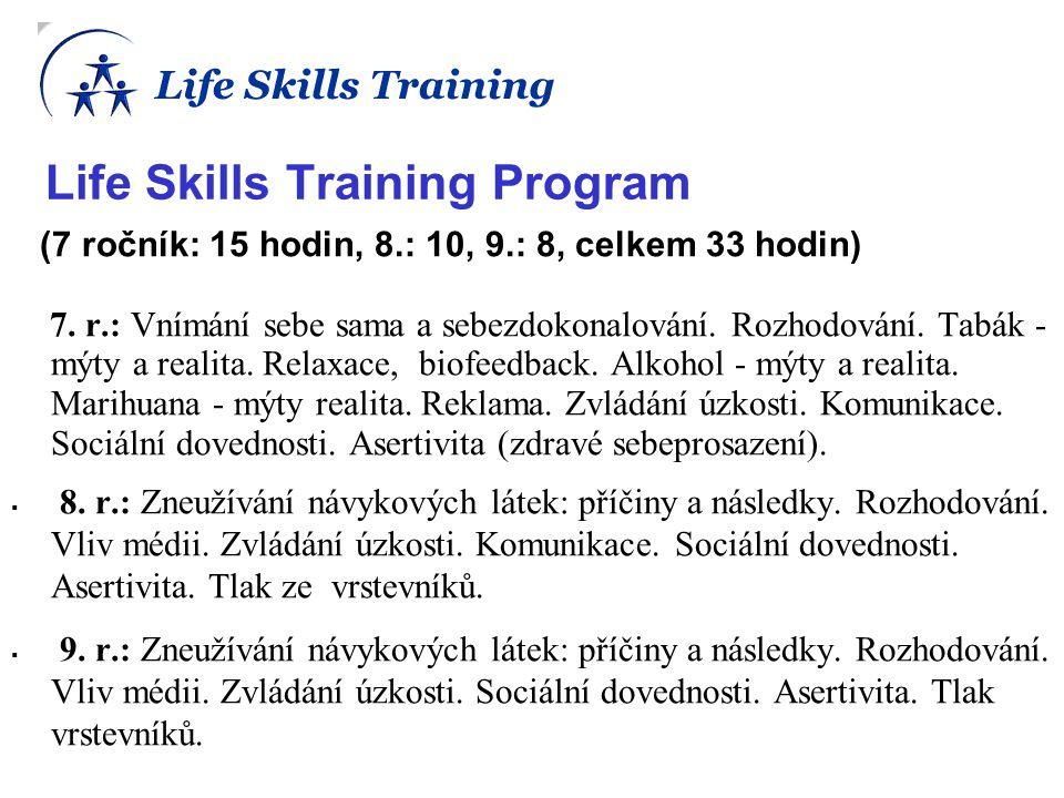 Life Skills Training Program