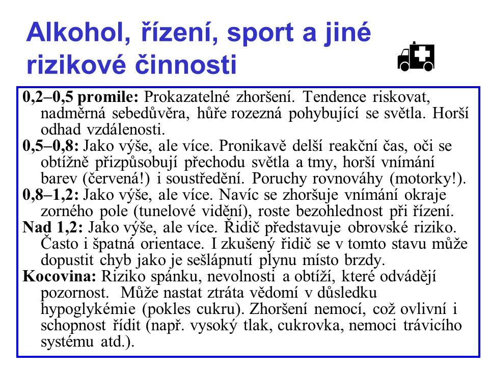Alkohol, řízení, sport a jiné rizikové činnosti