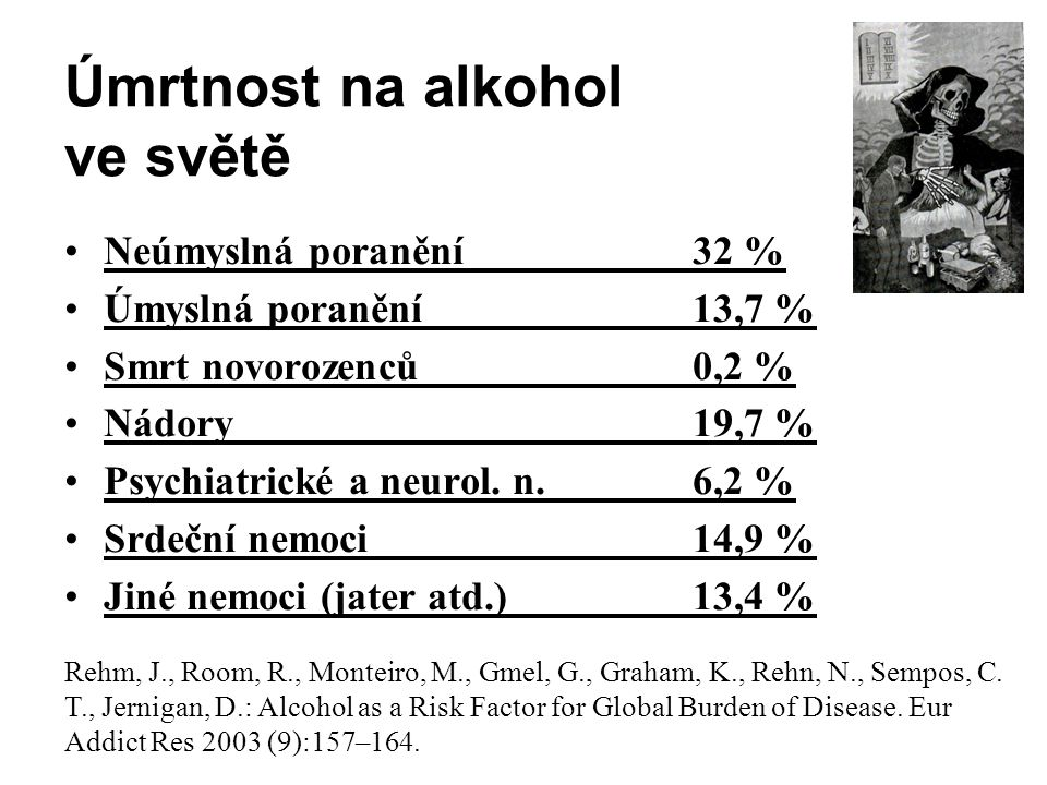 Úmrtnost na alkohol ve světě