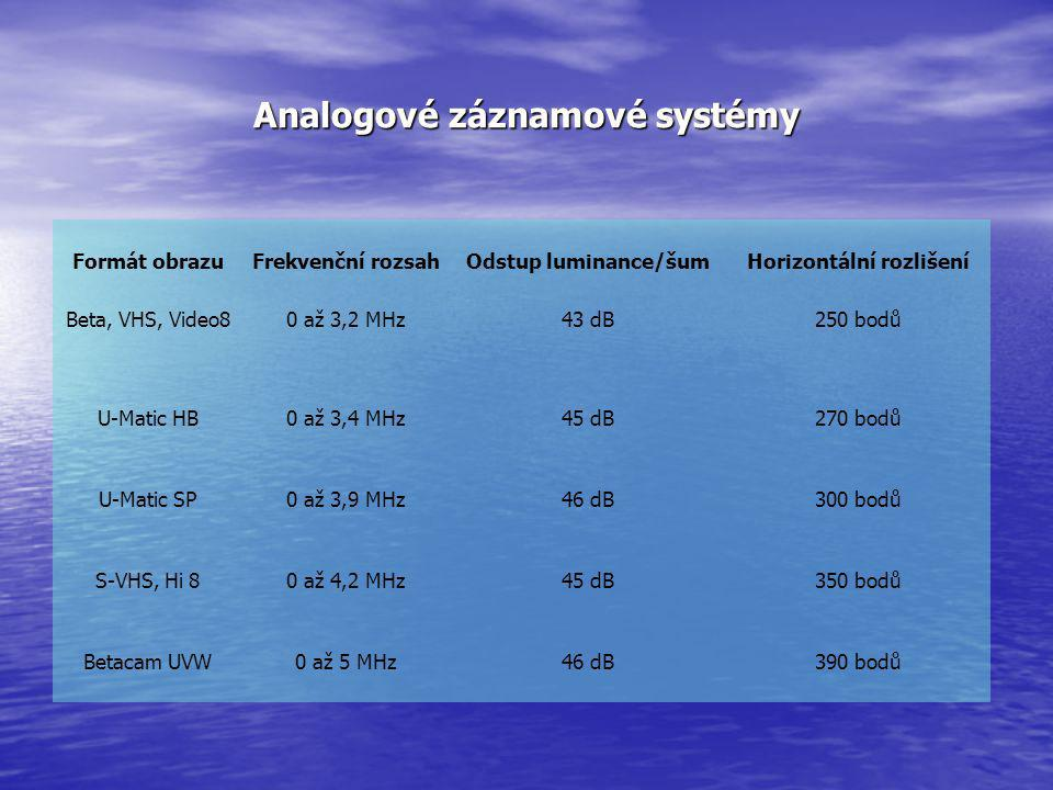 Analogové záznamové systémy