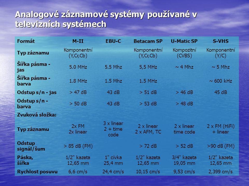 Analogové záznamové systémy používané v televizních systémech