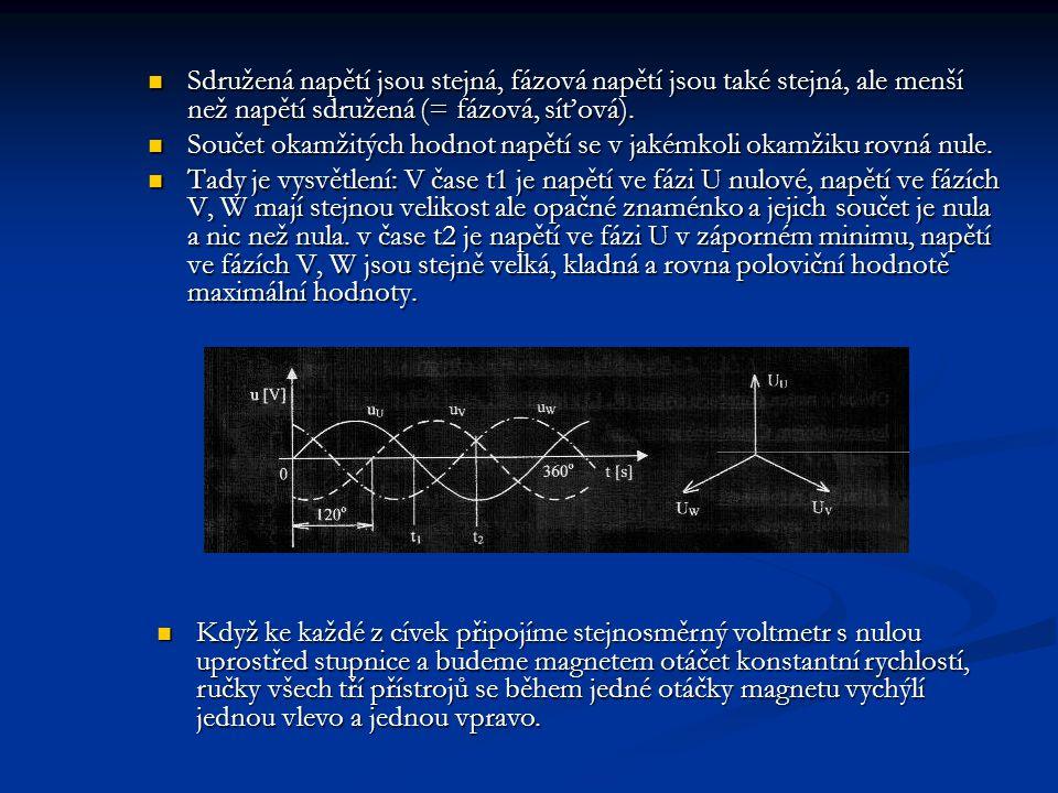 Sdružená napětí jsou stejná, fázová napětí jsou také stejná, ale menší než napětí sdružená (= fázová, síťová).