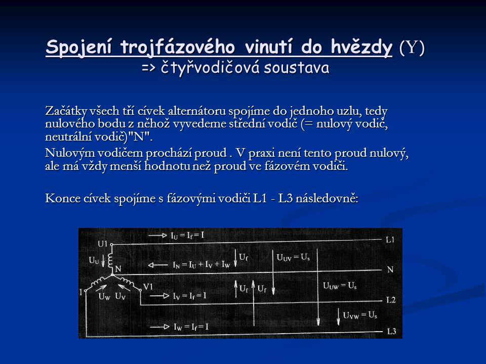 Spojení trojfázového vinutí do hvězdy (Y) => čtyřvodičová soustava
