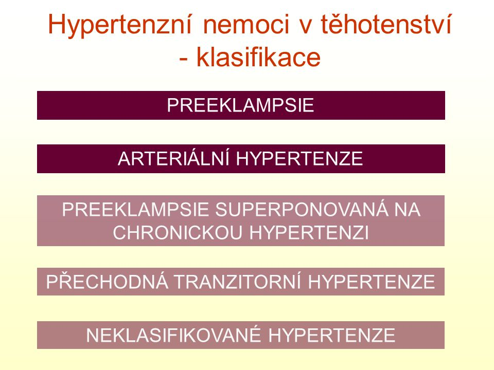 Hypertenzní nemoci v těhotenství - klasifikace