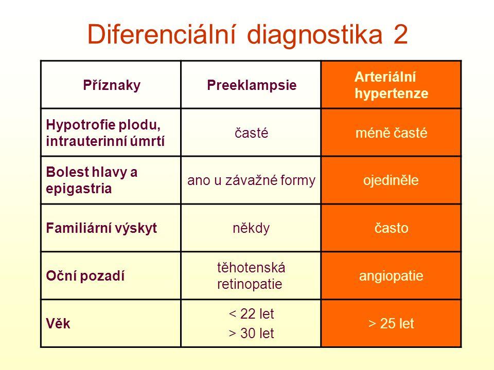 Diferenciální diagnostika 2