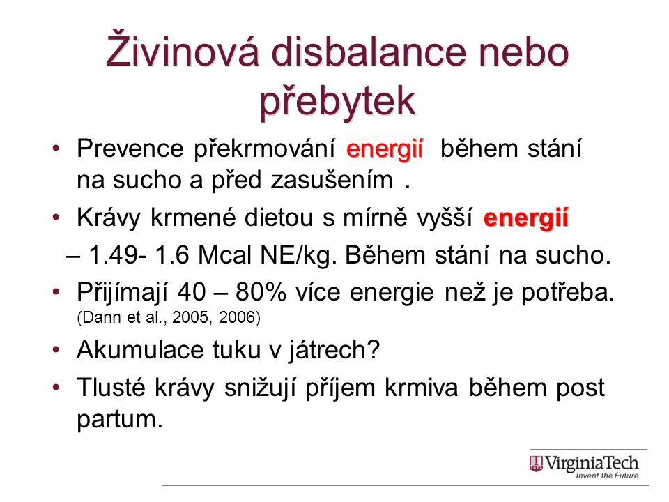 Živinová disbalance nebo přebytek