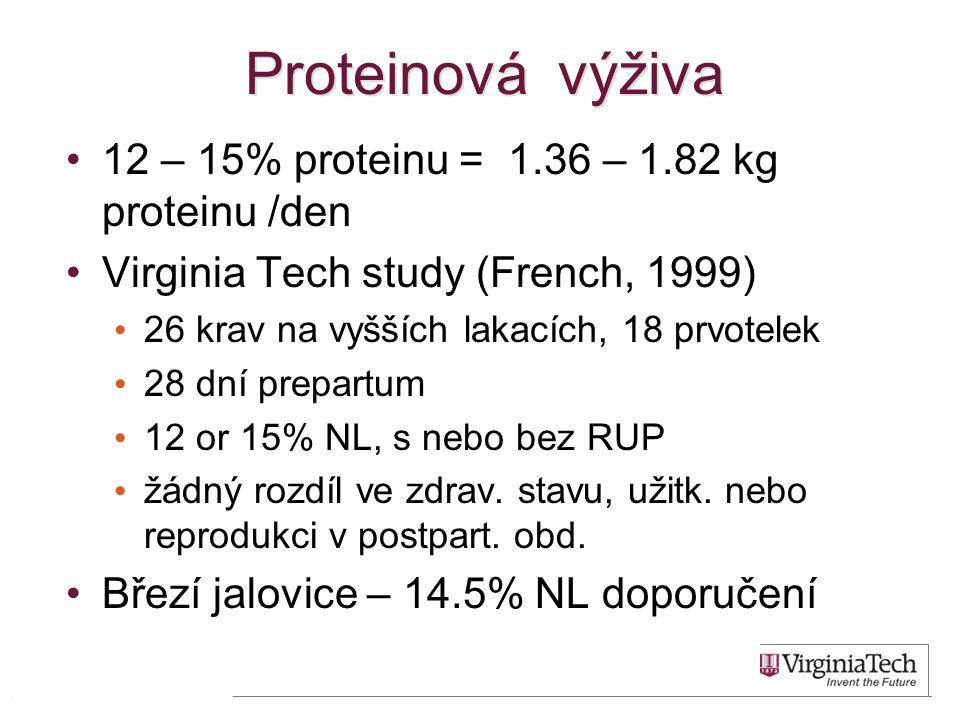 Proteinová výživa 12 – 15% proteinu = 1.36 – 1.82 kg proteinu /den