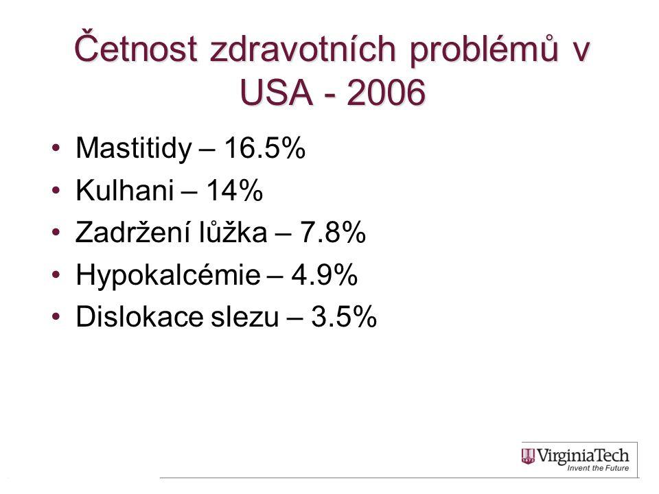 Četnost zdravotních problémů v USA - 2006