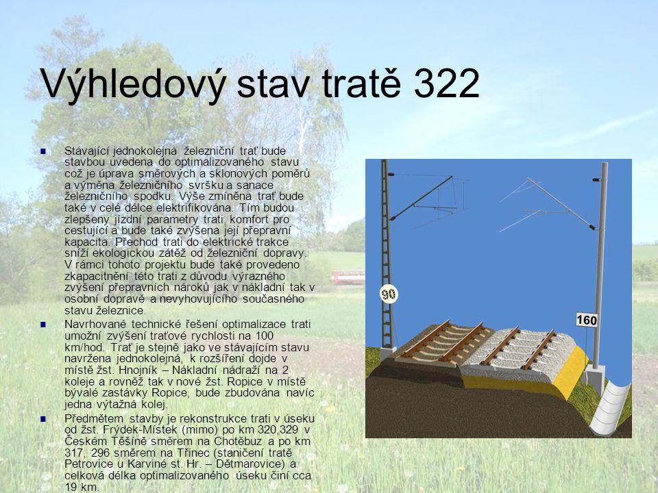 Výhledový stav tratě 322