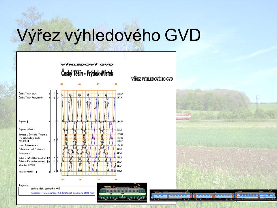 Výřez výhledového GVD