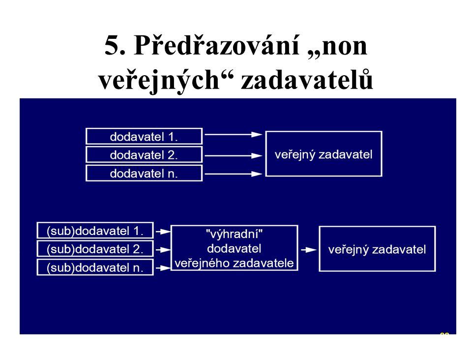 """5. Předřazování """"non veřejných zadavatelů"""