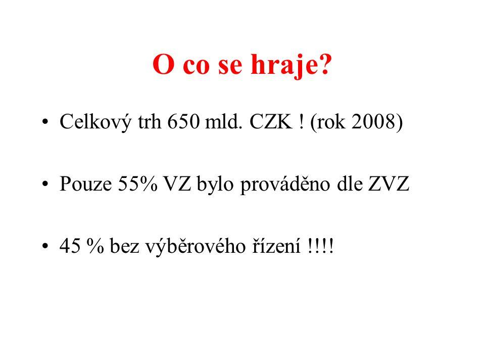 O co se hraje Celkový trh 650 mld. CZK ! (rok 2008)