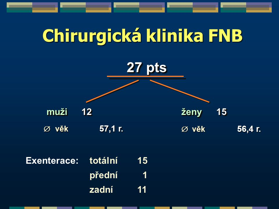 Chirurgická klinika FNB