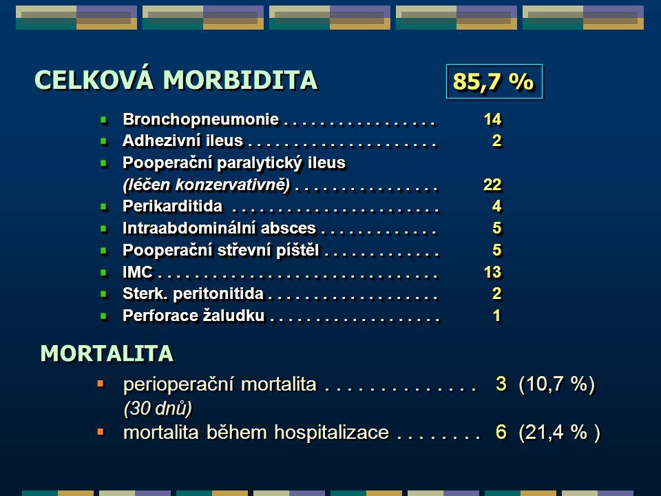 CELKOVÁ MORBIDITA 85,7 % MORTALITA