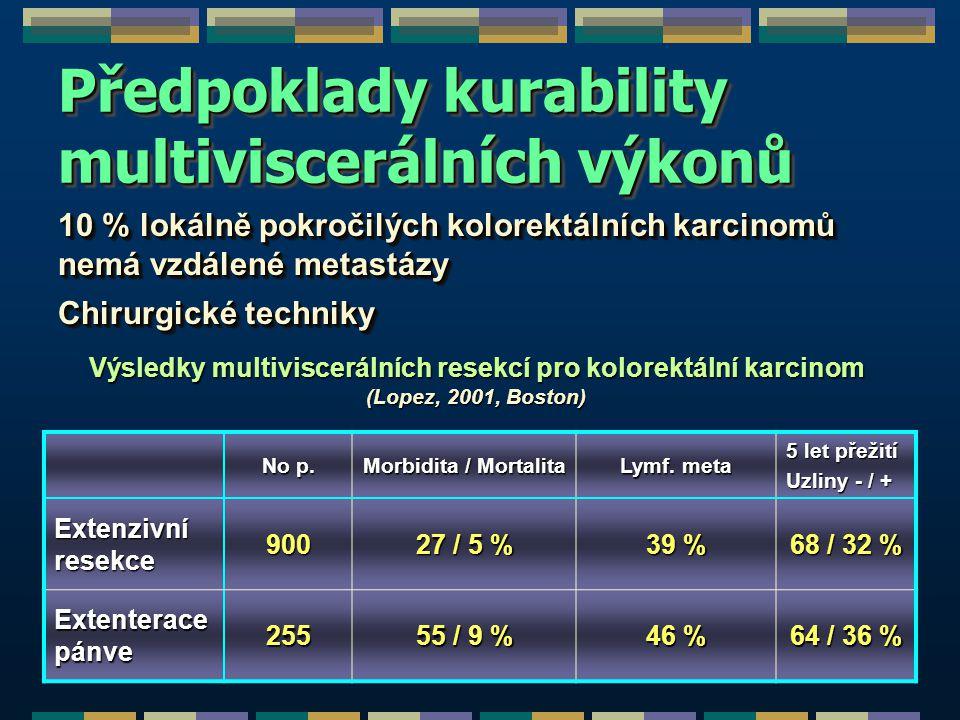 Předpoklady kurability multiviscerálních výkonů